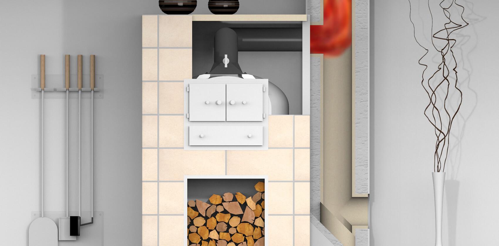 der backofen mit kachelofen spirit of fire. Black Bedroom Furniture Sets. Home Design Ideas
